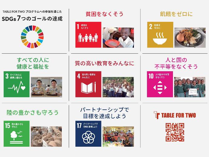 SDGsに取り組んでいます。